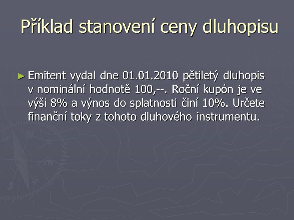 Příklad stanovení ceny dluhopisu Příklad stanovení ceny dluhopisu ► Emitent vydal dne 01.01.2010 pětiletý dluhopis v nominální hodnotě 100,--. Roční k
