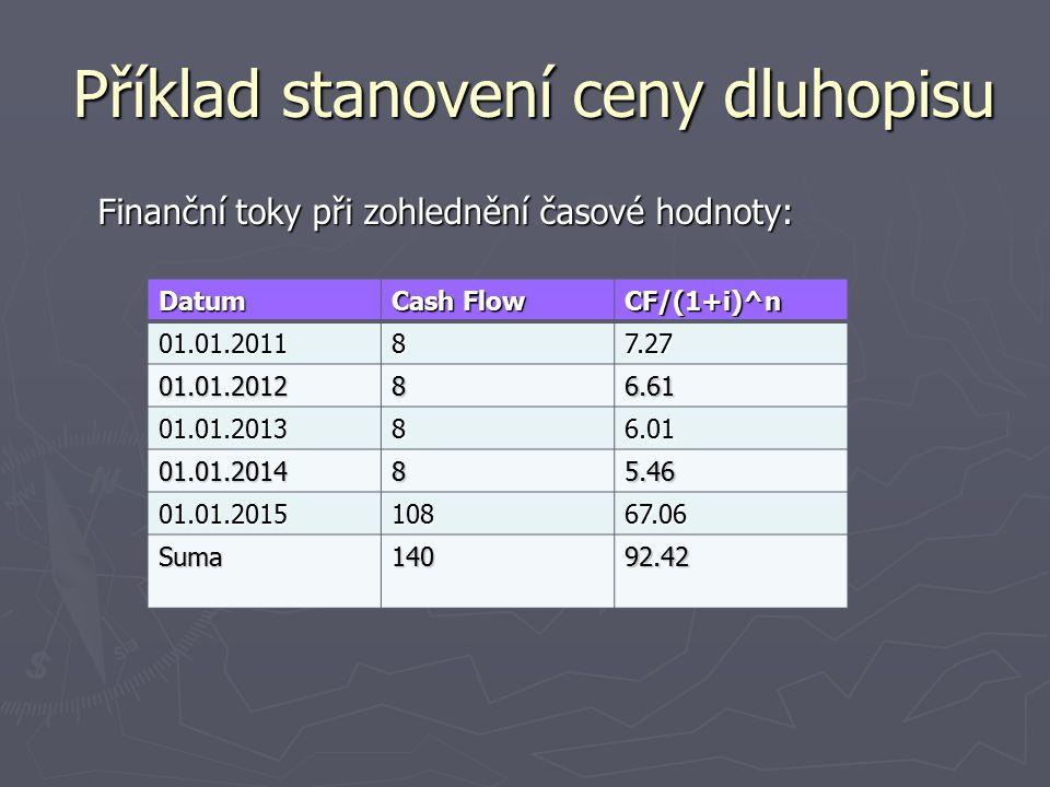 Příklad stanovení ceny dluhopisu Příklad stanovení ceny dluhopisu Finanční toky při zohlednění časové hodnoty: Datum Cash Flow CF/(1+i)^n 01.01.201187