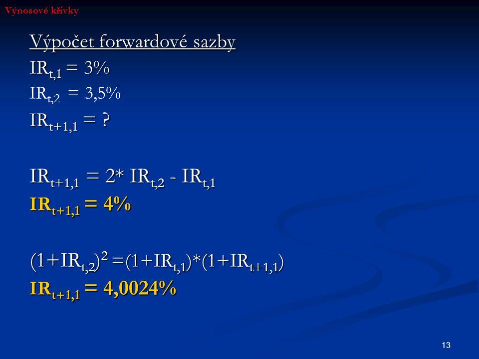 13 Výpočet forwardové sazby IR t,1 = 3% IR t,2 = 3,5% IR t+1,1 = ? IR t+1,1 = 2* IR t,2 - IR t,1 IR t+1,1 = 4% (1+IR t,2 ) 2 =(1+IR t,1 )*(1+IR t+1,1