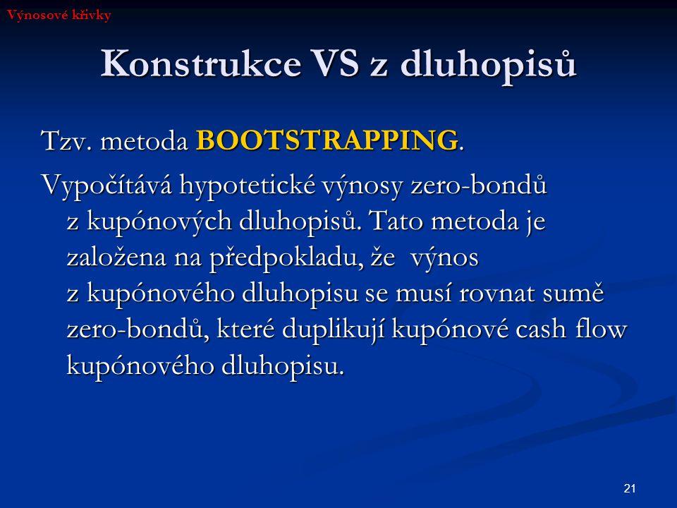 21 Konstrukce VS z dluhopisů Tzv. metoda BOOTSTRAPPING. Vypočítává hypotetické výnosy zero-bondů z kupónových dluhopisů. Tato metoda je založena na př