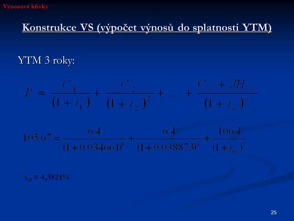 25 Konstrukce VS (výpočet výnosů do splatnosti YTM) YTM 3 roky: i t3 = 4,3821% Výnosové křivky