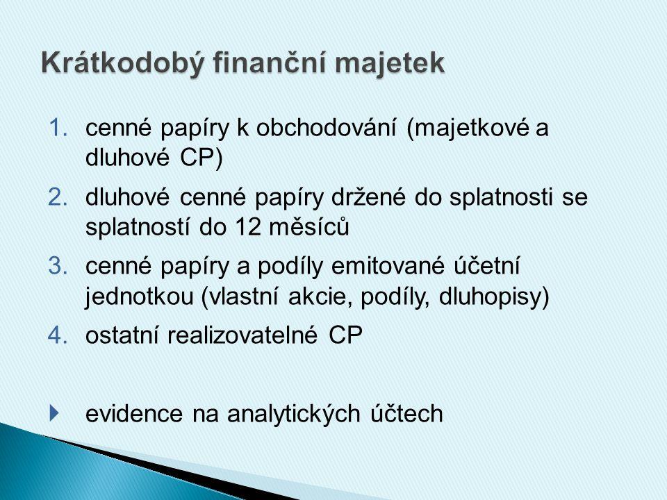 1.cenné papíry k obchodování (majetkové a dluhové CP) 2.dluhové cenné papíry držené do splatnosti se splatností do 12 měsíců 3.cenné papíry a podíly emitované účetní jednotkou (vlastní akcie, podíly, dluhopisy) 4.ostatní realizovatelné CP  evidence na analytických účtech