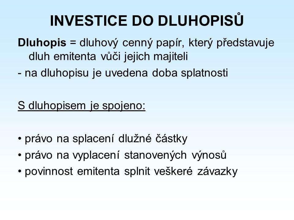 INVESTICE DO DLUHOPISŮ Dluhopis = dluhový cenný papír, který představuje dluh emitenta vůči jejich majiteli - na dluhopisu je uvedena doba splatnosti