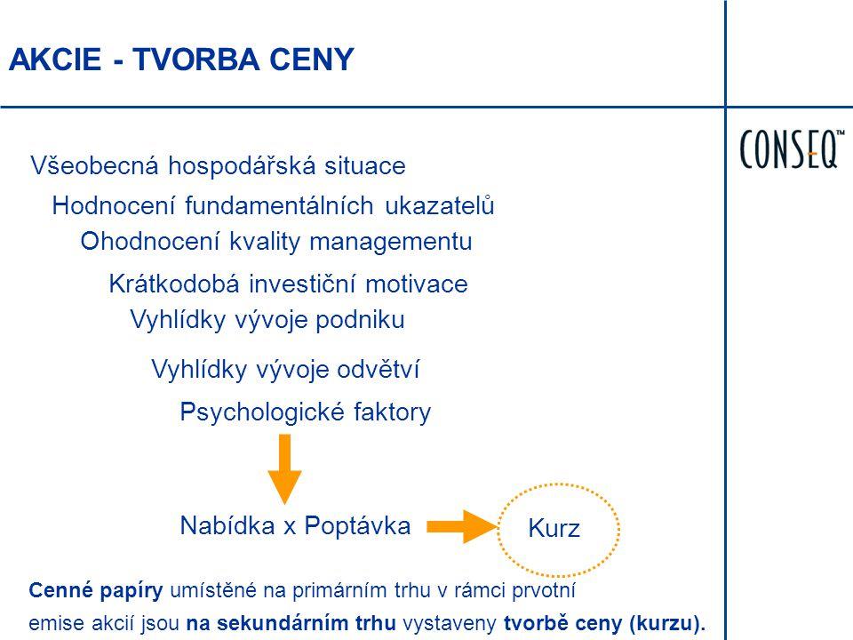 AKCIE - TVORBA CENY Všeobecná hospodářská situace Vyhlídky vývoje odvětví Hodnocení fundamentálních ukazatelů Vyhlídky vývoje podniku Psychologické fa