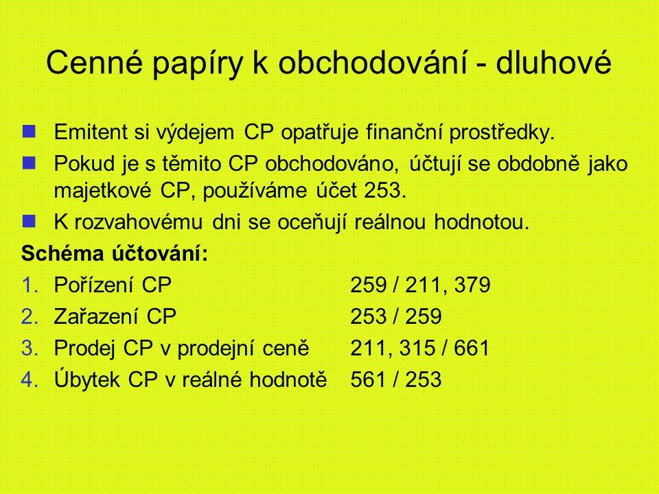 Cenné papíry k obchodování - dluhové Emitent si výdejem CP opatřuje finanční prostředky.