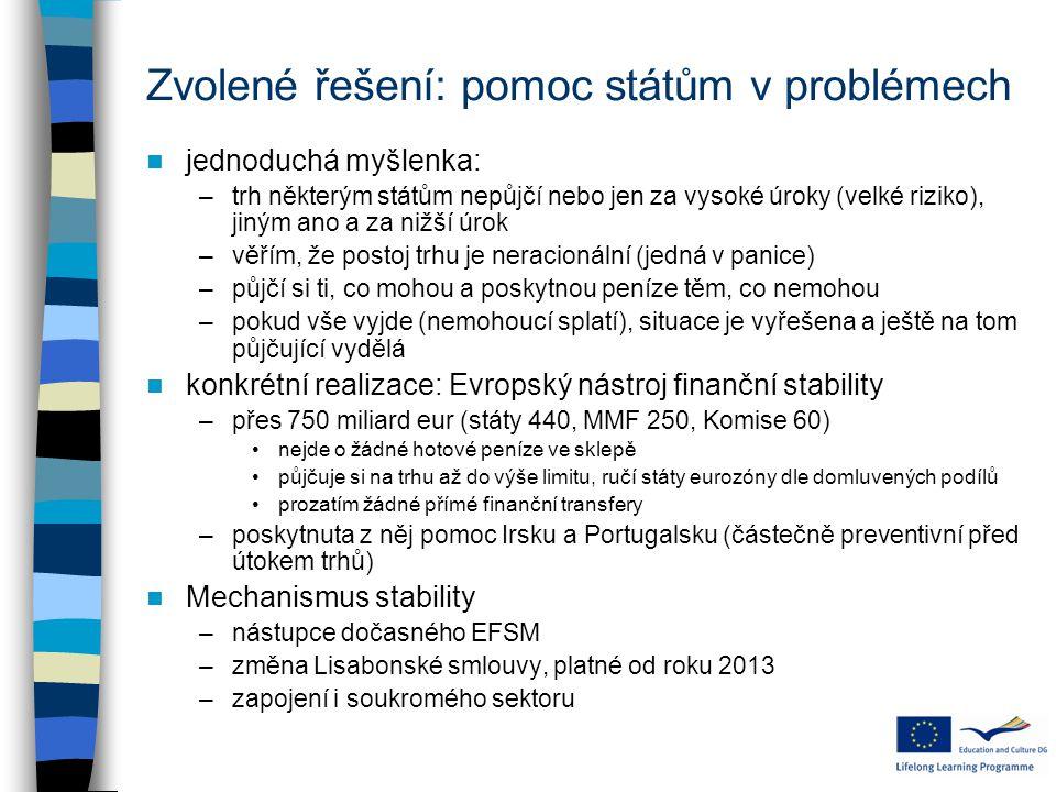 Zvolené řešení: pomoc státům v problémech jednoduchá myšlenka: –trh některým státům nepůjčí nebo jen za vysoké úroky (velké riziko), jiným ano a za ni