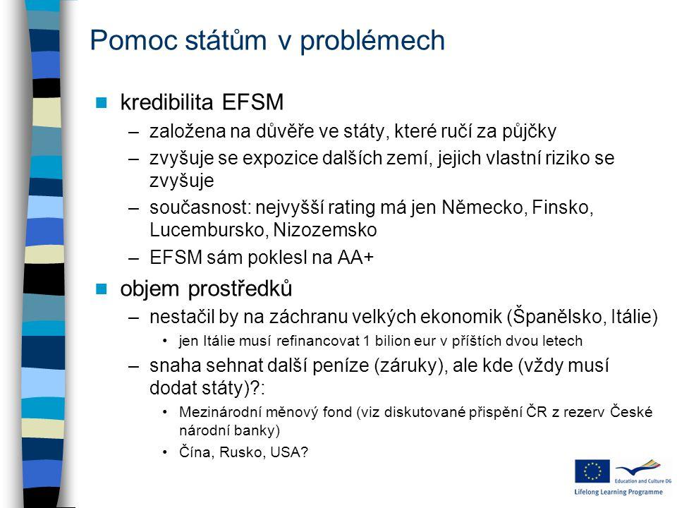 Pomoc státům v problémech kredibilita EFSM –založena na důvěře ve státy, které ručí za půjčky –zvyšuje se expozice dalších zemí, jejich vlastní riziko