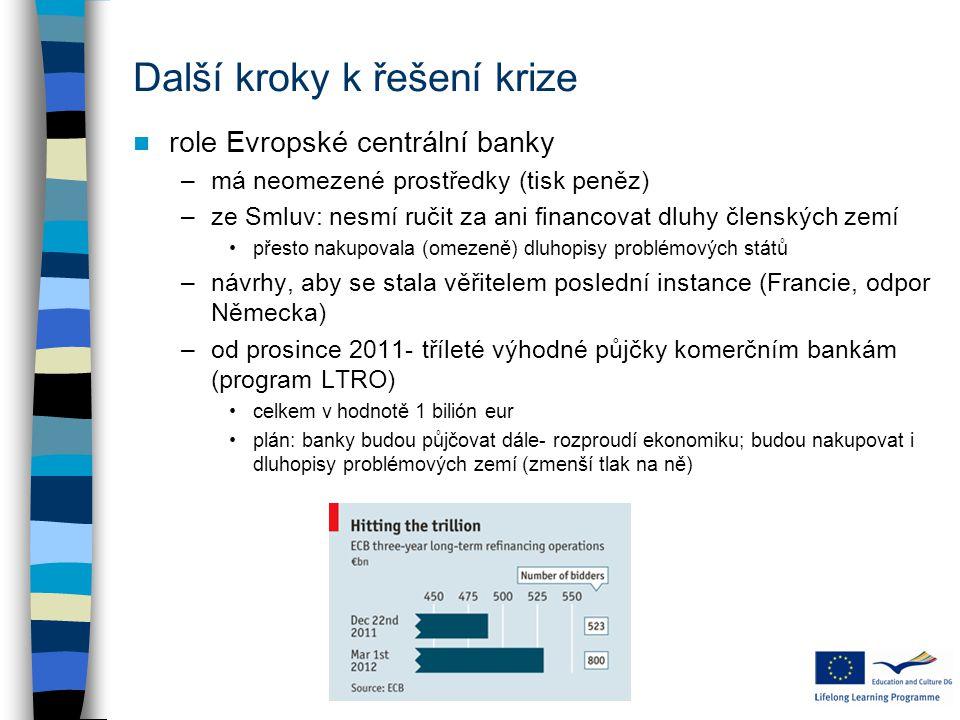 Další kroky k řešení krize role Evropské centrální banky –má neomezené prostředky (tisk peněz) –ze Smluv: nesmí ručit za ani financovat dluhy členskýc