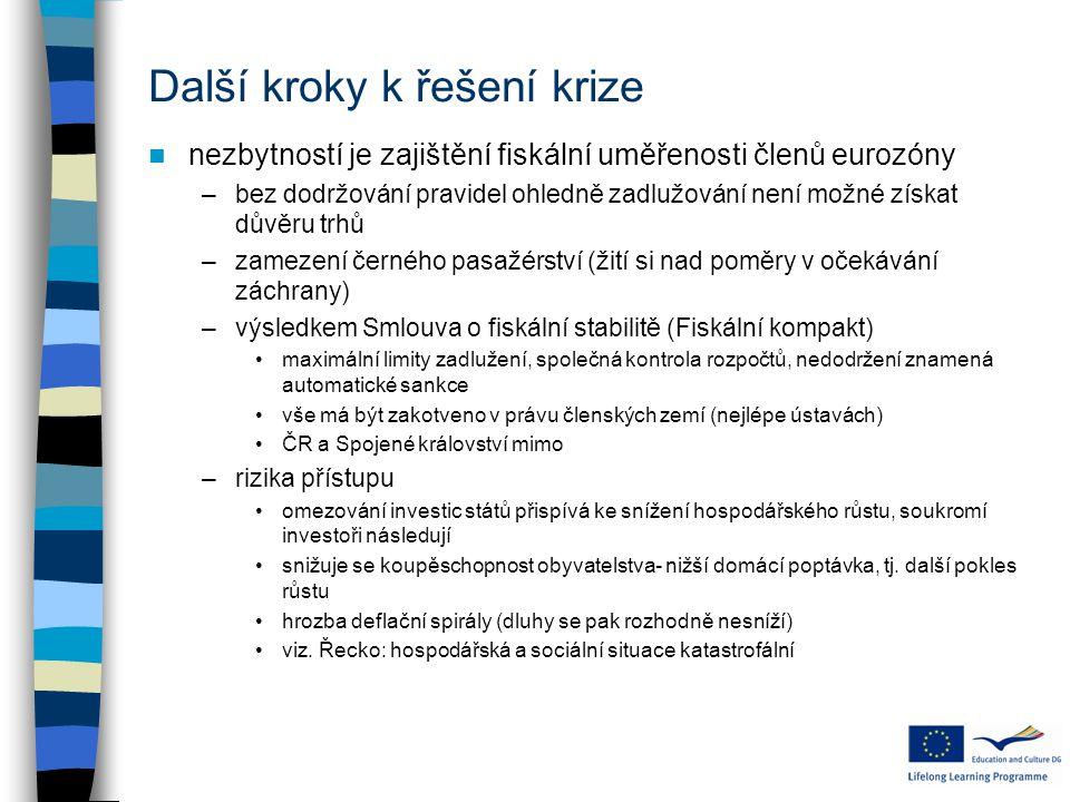 Další kroky k řešení krize nezbytností je zajištění fiskální uměřenosti členů eurozóny –bez dodržování pravidel ohledně zadlužování není možné získat