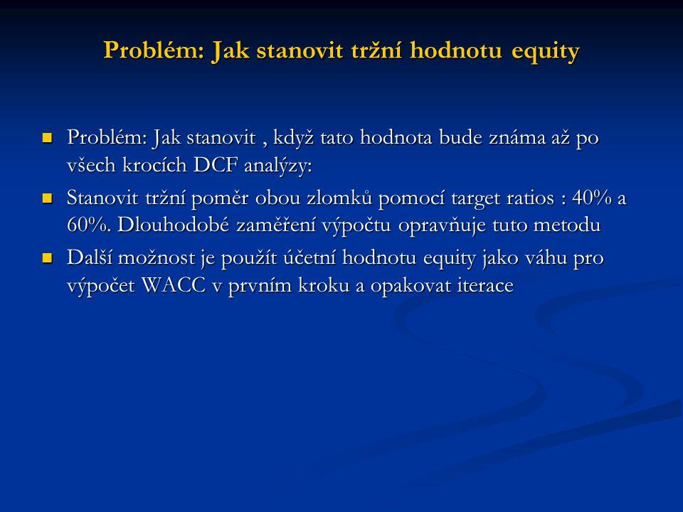 Problém: Jak stanovit, když tato hodnota bude známa až po všech krocích DCF analýzy: Problém: Jak stanovit, když tato hodnota bude známa až po všech k