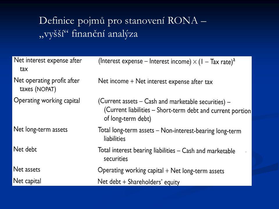 """Definice pojmů pro stanovení RONA – """"vyšší"""" finanční analýza"""