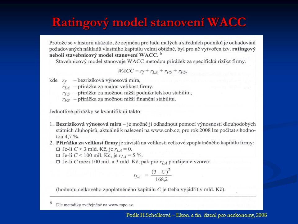 Ratingový model stanovení WACC Podle H.Scholleová – Ekon. a fin. řízení pro neekonomy, 2008