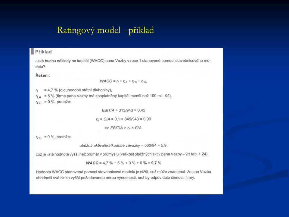 Ratingový model - příklad