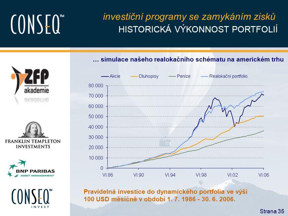 Strana 35 HISTORICKÁ VÝKONNOST PORTFOLIÍ … simulace našeho realokačního schématu na americkém trhu Pravidelná investice do dynamického portfolia ve vý