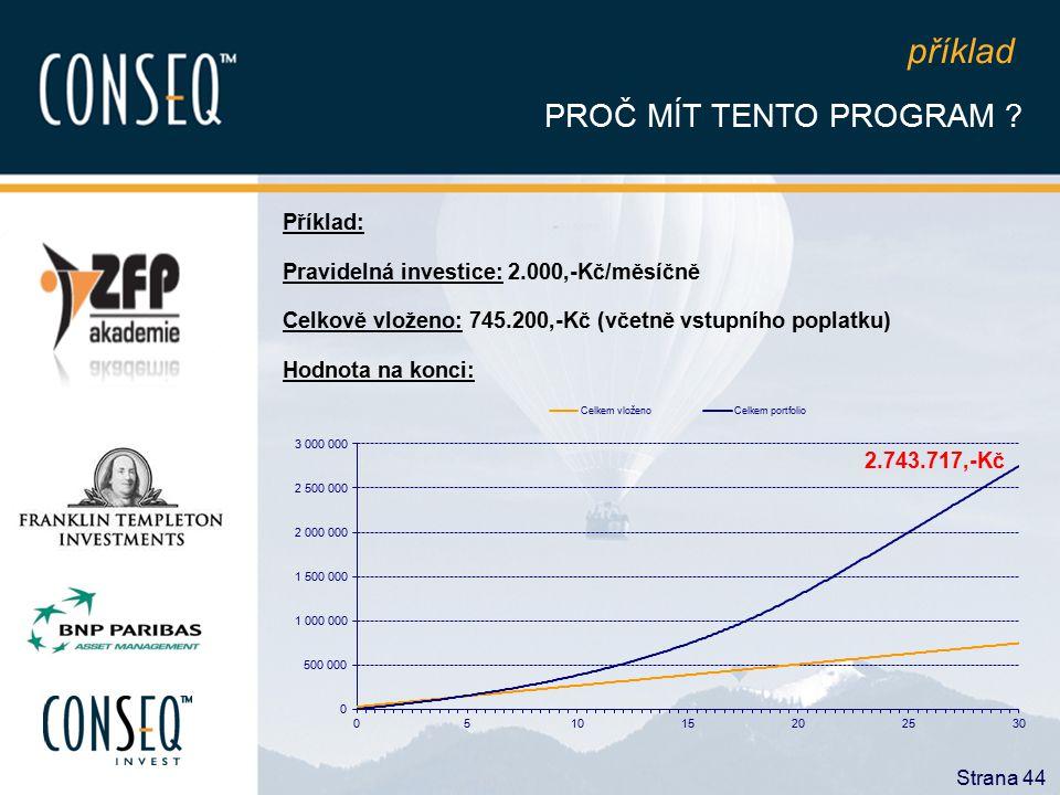 Strana 44 PROČ MÍT TENTO PROGRAM ? Příklad: Pravidelná investice: 2.000,-Kč/měsíčně Celkově vloženo: 745.200,-Kč (včetně vstupního poplatku) Hodnota n