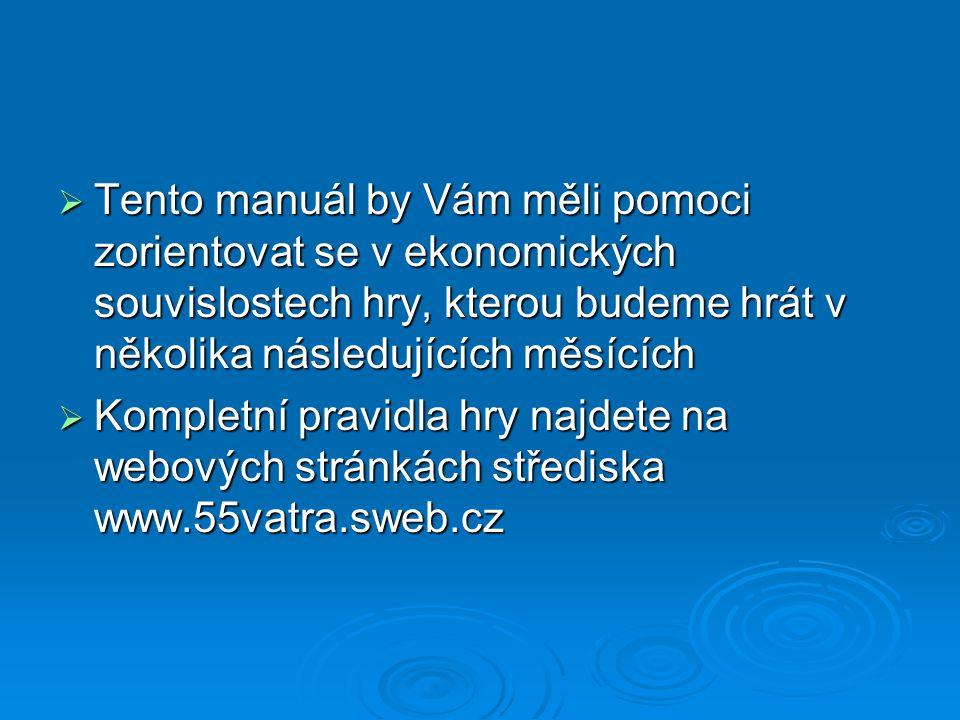  Tento manuál by Vám měli pomoci zorientovat se v ekonomických souvislostech hry, kterou budeme hrát v několika následujících měsících  Kompletní pravidla hry najdete na webových stránkách střediska www.55vatra.sweb.cz
