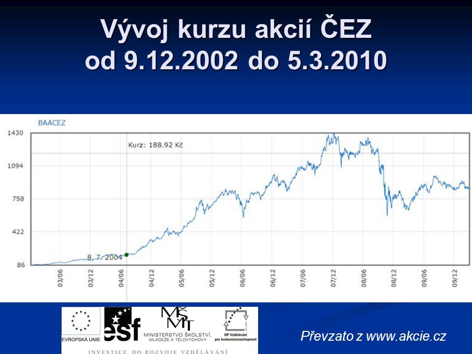 Vývoj kurzu akcií ČEZ od 9.12.2002 do 5.3.2010 Převzato z www.akcie.cz