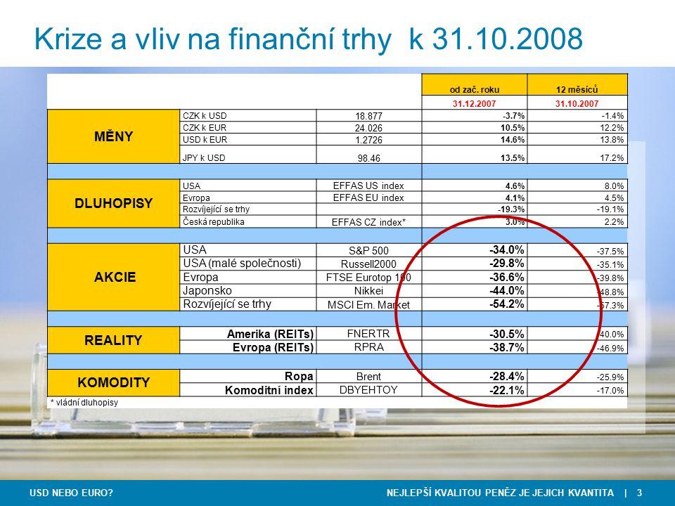 NEJLEPŠÍ KVALITOU PENĚZ JE JEJICH KVANTITA   3 Krize a vliv na finanční trhy k 31.10.2008 USD NEBO EURO? od zač. roku12 měsíců 31.12.200731.10.2007 MĚ