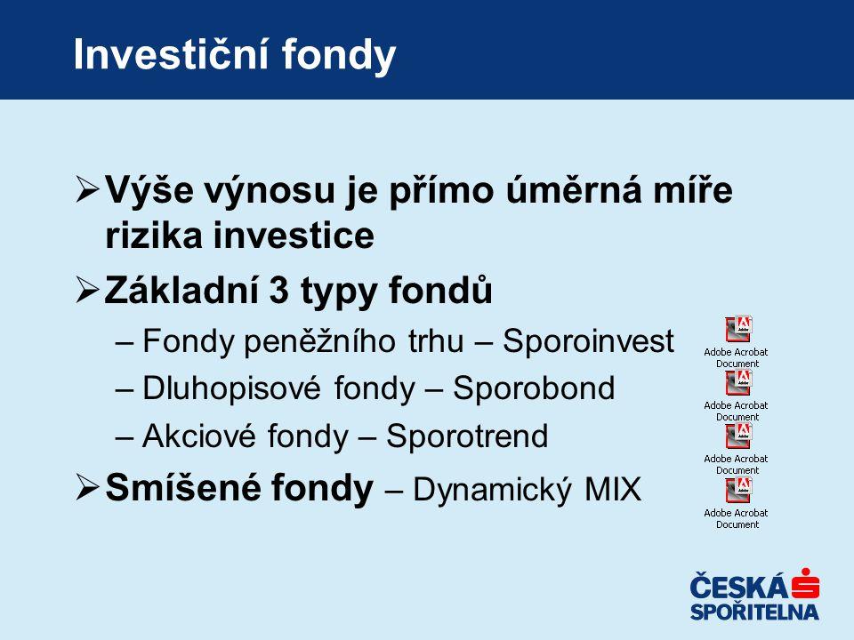 Investiční fondy  Výše výnosu je přímo úměrná míře rizika investice  Základní 3 typy fondů –Fondy peněžního trhu – Sporoinvest –Dluhopisové fondy –