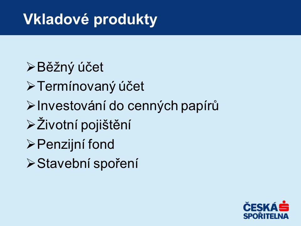 Investiční produkty  Investiční nabídka  Zpráva pro klienty  Investiční průvodce
