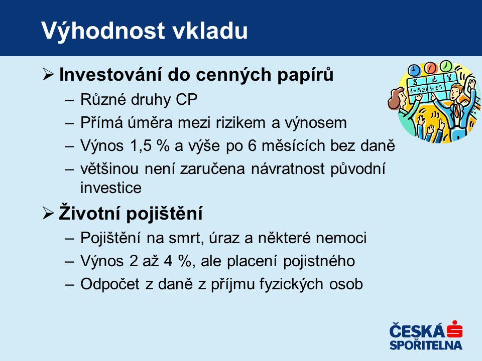 Kontakt na pobočku? Naleznete na webových stránkách ČS.
