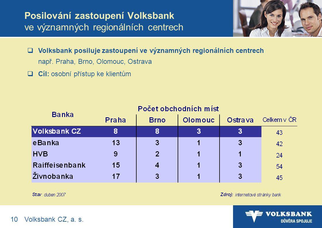 10Volksbank CZ, a. s.