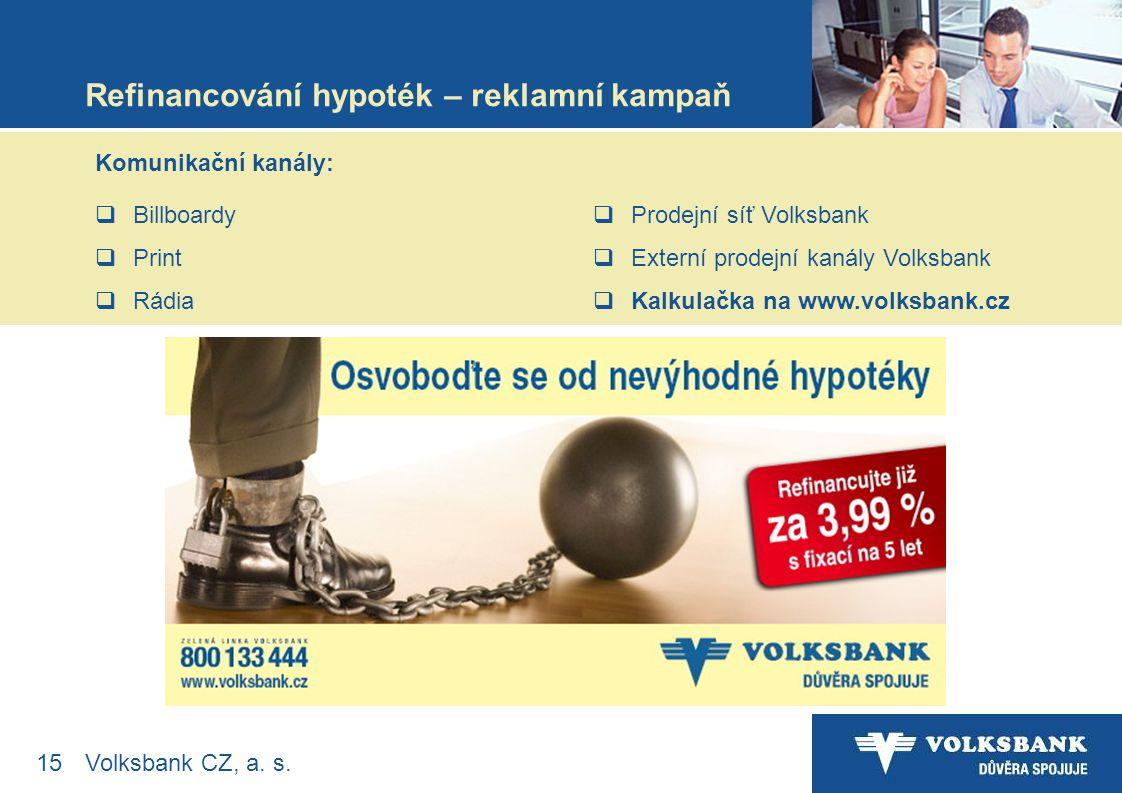 15Volksbank CZ, a. s.