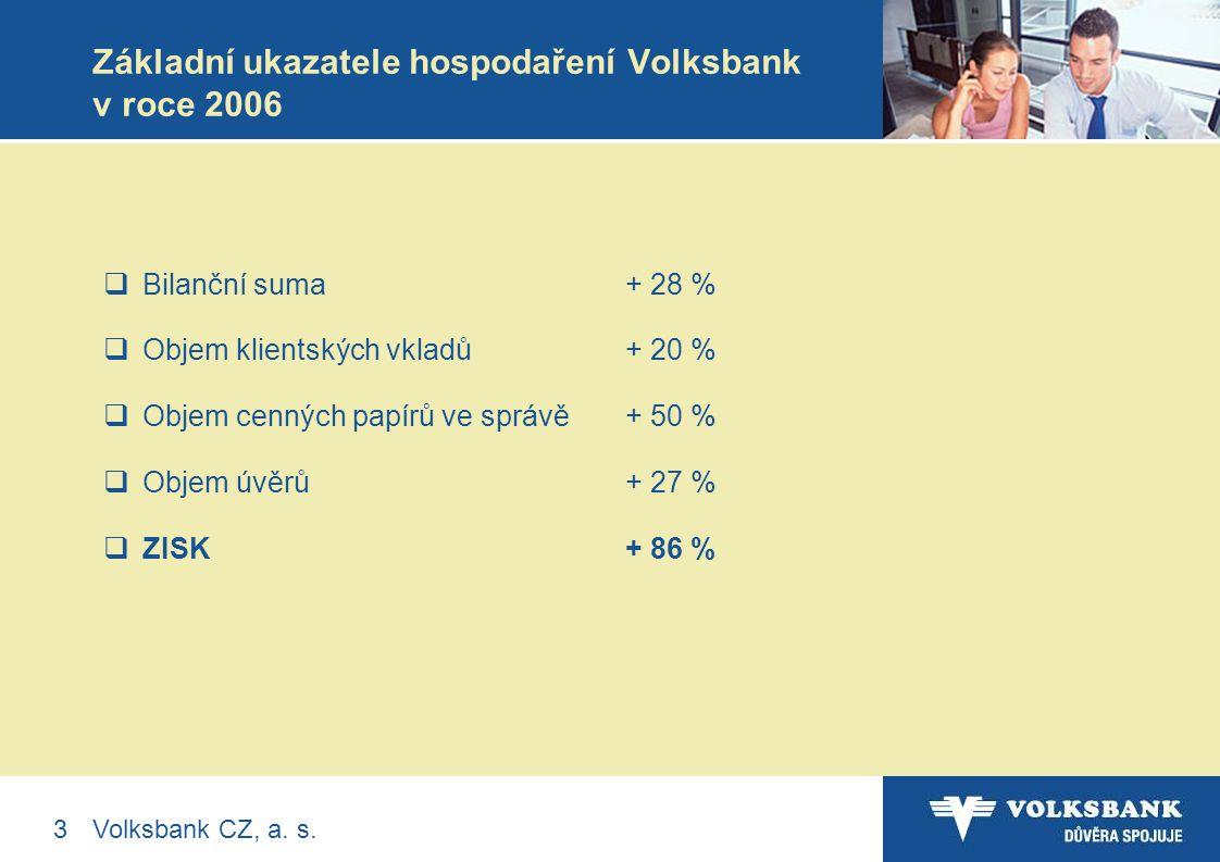 3Volksbank CZ, a. s.