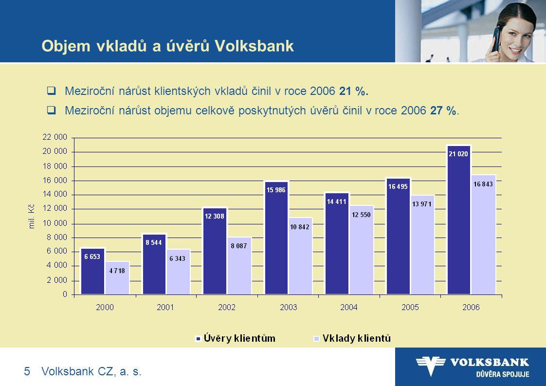 6Volksbank CZ, a.s.