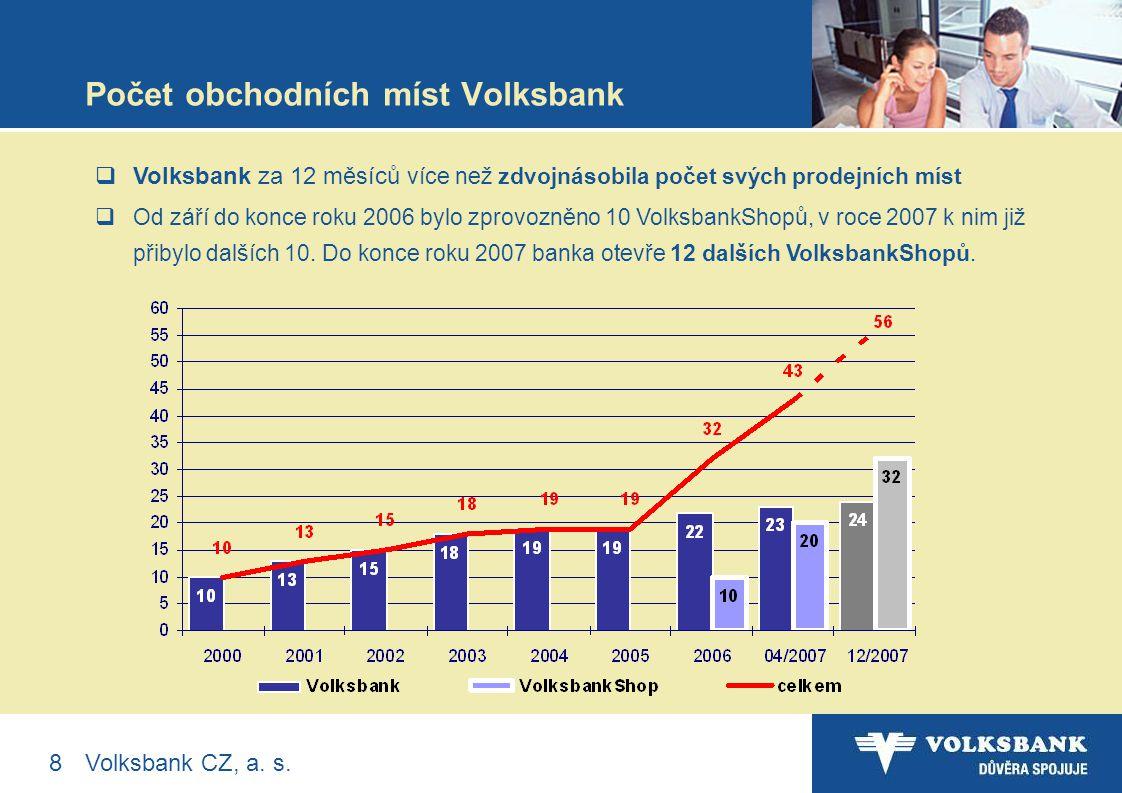 9Volksbank CZ, a. s. Vývoj počtu prodejních míst Volksbank
