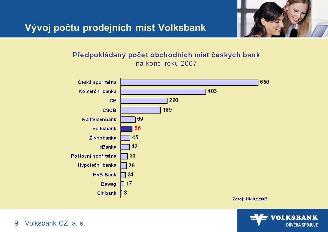 10Volksbank CZ, a.s.
