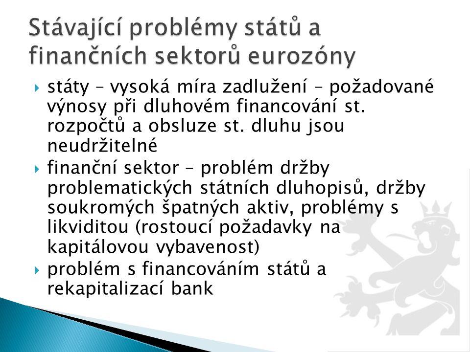  státy – vysoká míra zadlužení – požadované výnosy při dluhovém financování st. rozpočtů a obsluze st. dluhu jsou neudržitelné  finanční sektor – pr