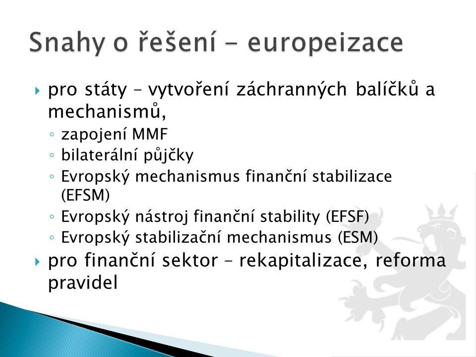  pro státy – vytvoření záchranných balíčků a mechanismů, ◦ zapojení MMF ◦ bilaterální půjčky ◦ Evropský mechanismus finanční stabilizace (EFSM) ◦ Evr