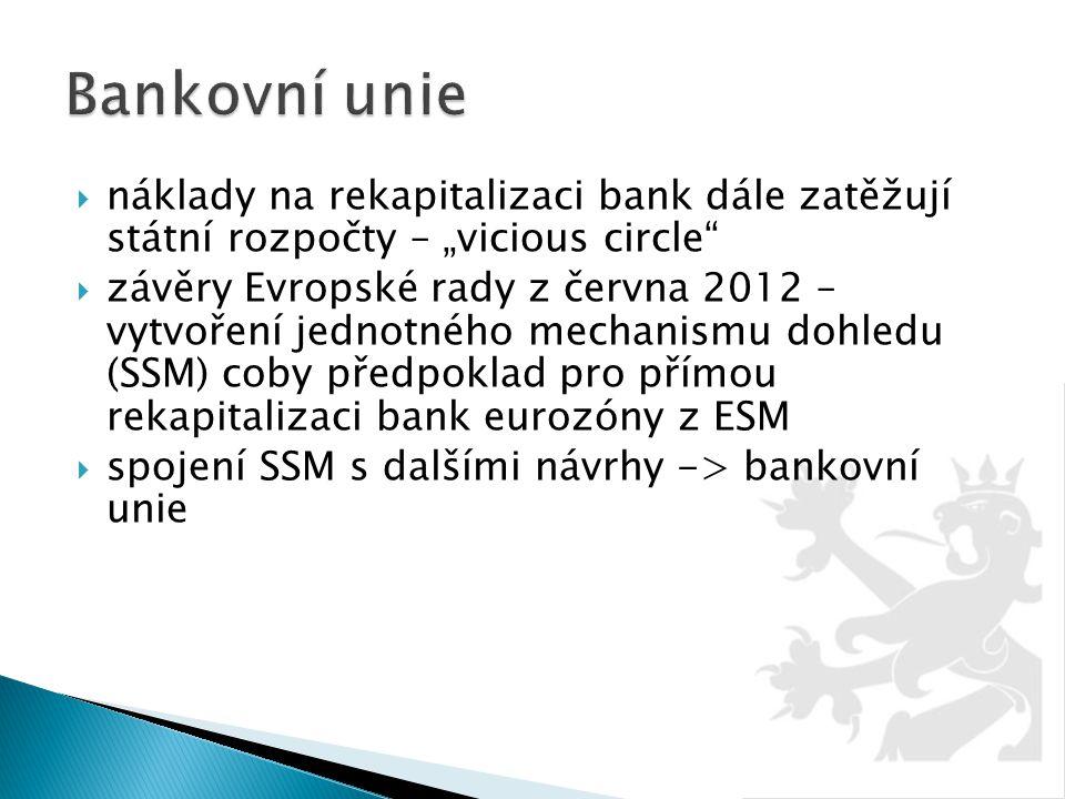 """ náklady na rekapitalizaci bank dále zatěžují státní rozpočty – """"vicious circle""""  závěry Evropské rady z června 2012 – vytvoření jednotného mechanis"""