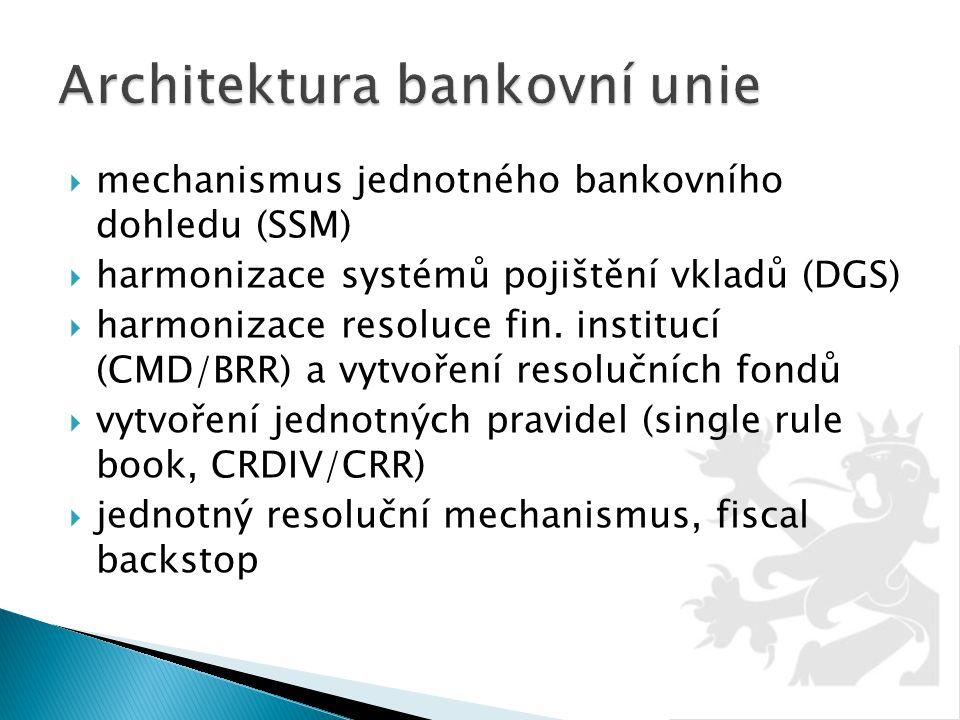  mechanismus jednotného bankovního dohledu (SSM)  harmonizace systémů pojištění vkladů (DGS)  harmonizace resoluce fin. institucí (CMD/BRR) a vytvo