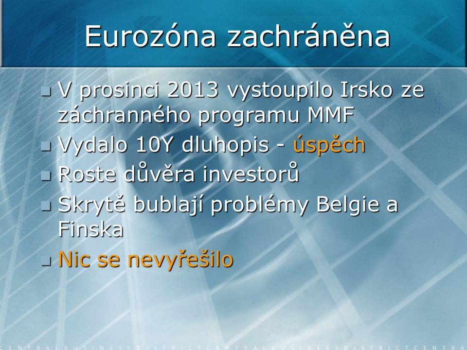 Eurozóna zachráněna V prosinci 2013 vystoupilo Irsko ze záchranného programu MMF V prosinci 2013 vystoupilo Irsko ze záchranného programu MMF Vydalo 10Y dluhopis - úspěch Vydalo 10Y dluhopis - úspěch Roste důvěra investorů Roste důvěra investorů Skrytě bublají problémy Belgie a Finska Skrytě bublají problémy Belgie a Finska Nic se nevyřešilo Nic se nevyřešilo
