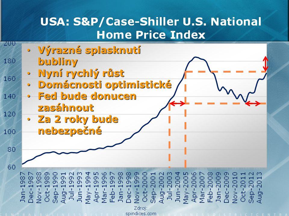 Výrazné splasknutí bubliny Výrazné splasknutí bubliny Nyní rychlý růst Nyní rychlý růst Domácnosti optimistické Domácnosti optimistické Fed bude donucen zasáhnout Fed bude donucen zasáhnout Za 2 roky bude nebezpečné Za 2 roky bude nebezpečné