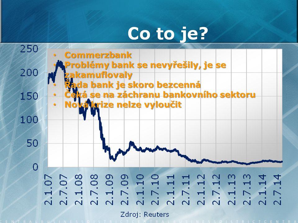 ECB 4/9 ECB snížila sazby na rekordních 0,05 % 4/9 ECB snížila sazby na rekordních 0,05 % Sazby ECB = sazbám ČNB Sazby ECB = sazbám ČNB Snaha o zvýšení inflace a růstu Snaha o zvýšení inflace a růstu Překvapení - kurz eura prudce oslabil Překvapení - kurz eura prudce oslabil Půjčování peněz ztratilo smysl - reálné sazby jsou záporné Půjčování peněz ztratilo smysl - reálné sazby jsou záporné Nízké úrokové sazby = více úvěrů = více peněz v ekonomice Nízké úrokové sazby = více úvěrů = více peněz v ekonomice Banky budou půjčovat více, než by měly Banky budou půjčovat více, než by měly Banky si zhorší bilance - považuji za riziko Banky si zhorší bilance - považuji za riziko Od října bude ECB vykupovat dluhopisy od bank = ještě více peněz v ekonomice.
