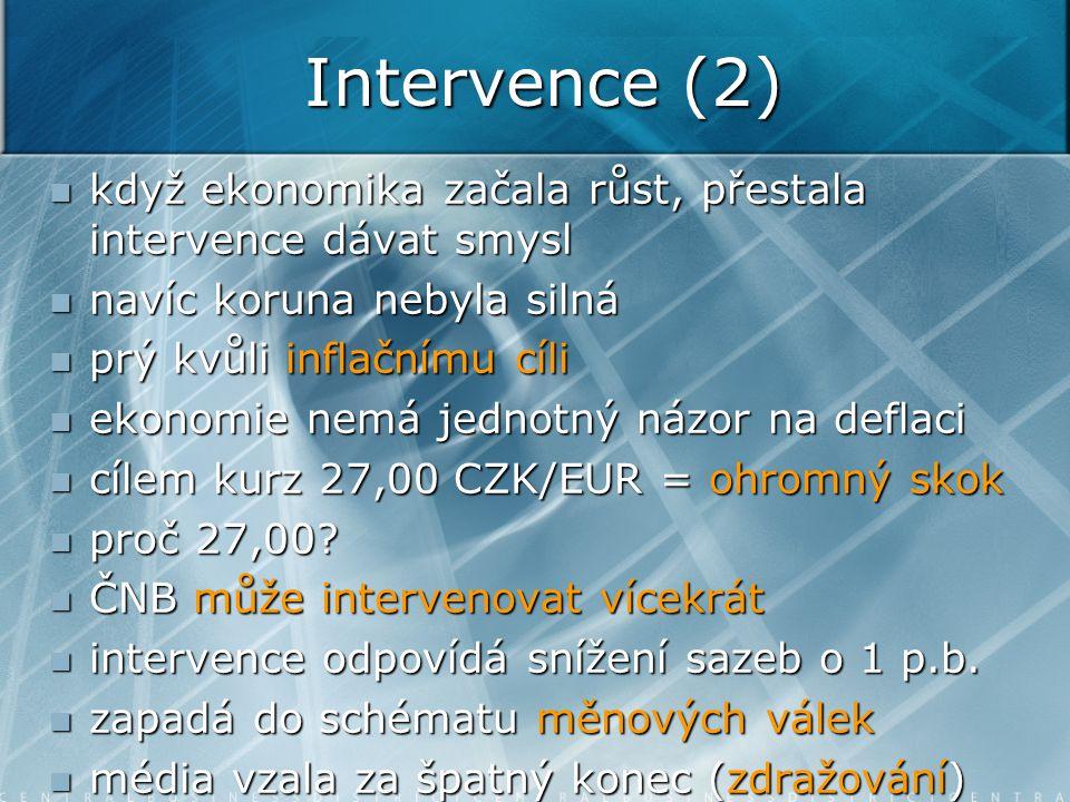 Intervence (2) když ekonomika začala růst, přestala intervence dávat smysl když ekonomika začala růst, přestala intervence dávat smysl navíc koruna nebyla silná navíc koruna nebyla silná prý kvůli inflačnímu cíli prý kvůli inflačnímu cíli ekonomie nemá jednotný názor na deflaci ekonomie nemá jednotný názor na deflaci cílem kurz 27,00 CZK/EUR = ohromný skok cílem kurz 27,00 CZK/EUR = ohromný skok proč 27,00.