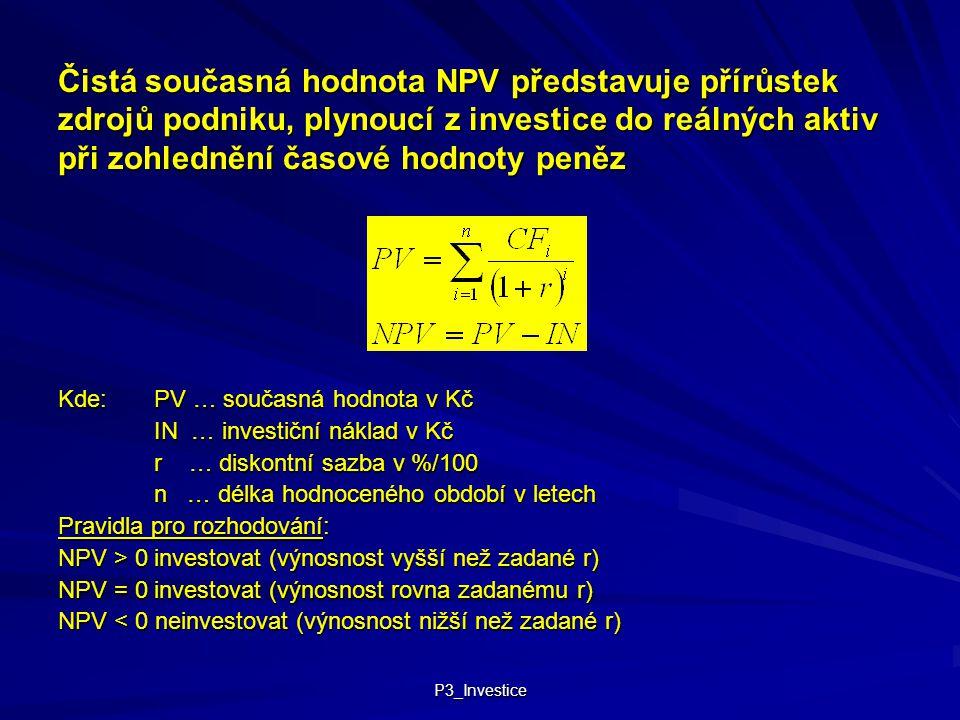 P3_Investice Čistá současná hodnota NPV představuje přírůstek zdrojů podniku, plynoucí z investice do reálných aktiv při zohlednění časové hodnoty pen