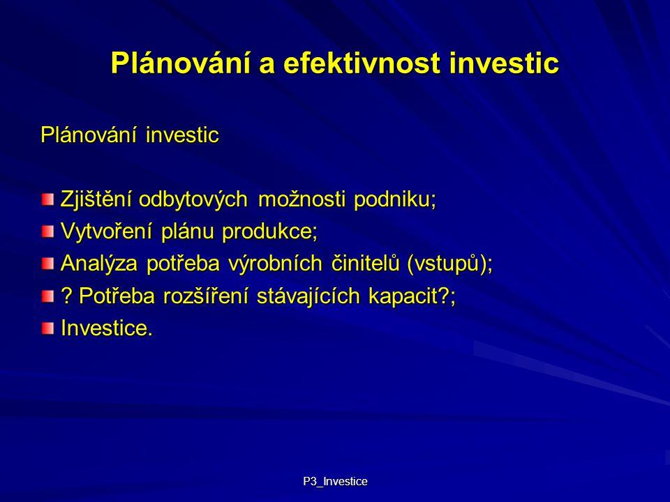 P3_Investice Plánování a efektivnost investic Plánování investic Zjištění odbytových možnosti podniku; Zjištění odbytových možnosti podniku; Vytvoření