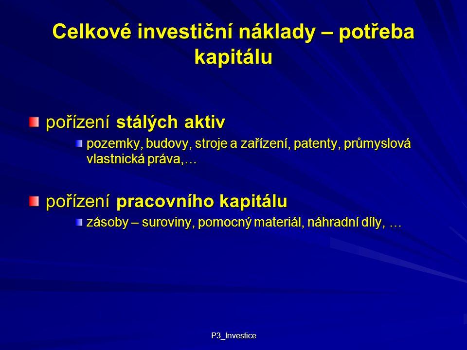 P3_Investice Celkové investiční náklady – potřeba kapitálu pořízení stálých aktiv pozemky, budovy, stroje a zařízení, patenty, průmyslová vlastnická p