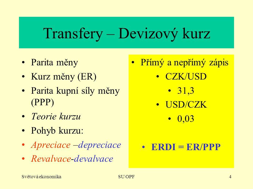 Světová ekonomikaSU OPF4 Transfery – Devizový kurz Parita měny Kurz měny (ER) Parita kupní síly měny (PPP) Teorie kurzu Pohyb kurzu: Apreciace –depreciace Revalvace-devalvace Přímý a nepřímý zápis CZK/USD 31,3 USD/CZK 0,03 ERDI = ER/PPP