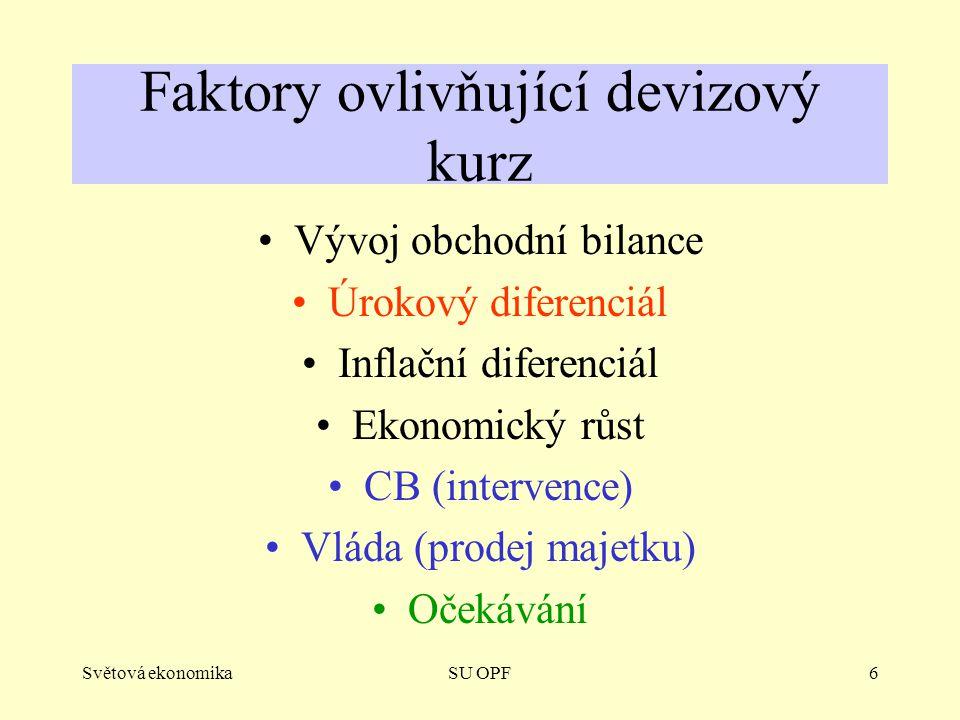 Světová ekonomikaSU OPF6 Faktory ovlivňující devizový kurz Vývoj obchodní bilance Úrokový diferenciál Inflační diferenciál Ekonomický růst CB (intervence) Vláda (prodej majetku) Očekávání