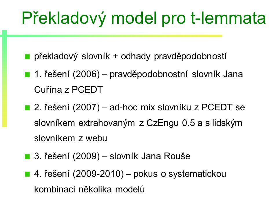 Překladový model pro t-lemmata překladový slovník + odhady pravděpodobností 1.