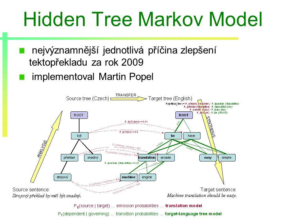 Hidden Tree Markov Model nejvýznamnější jednotlivá příčina zlepšení tektopřekladu za rok 2009 implementoval Martin Popel