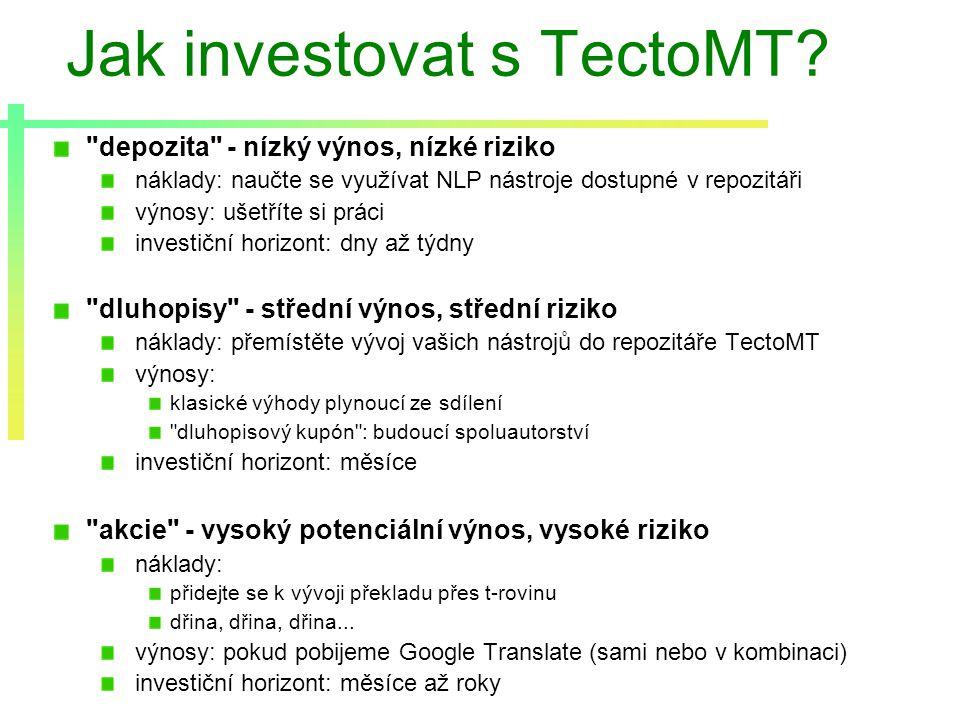 Jak investovat s TectoMT.