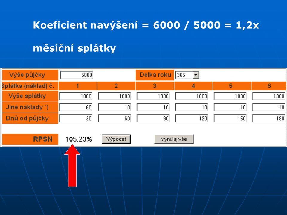 Koeficient navýšení = 6000 / 5000 = 1,2x měsíční splátky