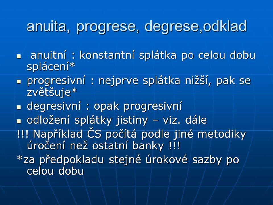 anuita, progrese, degrese,odklad anuitní : konstantní splátka po celou dobu splácení* anuitní : konstantní splátka po celou dobu splácení* progresivní