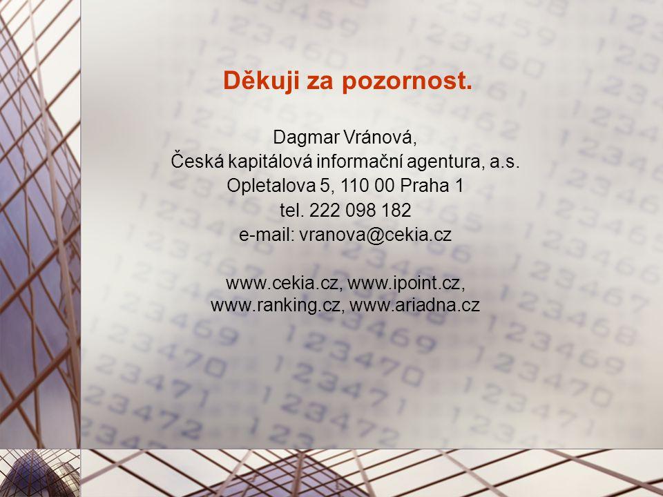Dagmar Vránová, Česká kapitálová informační agentura, a.s.